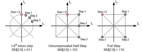 电路 电路图 电子 设计图 原理图 500_185